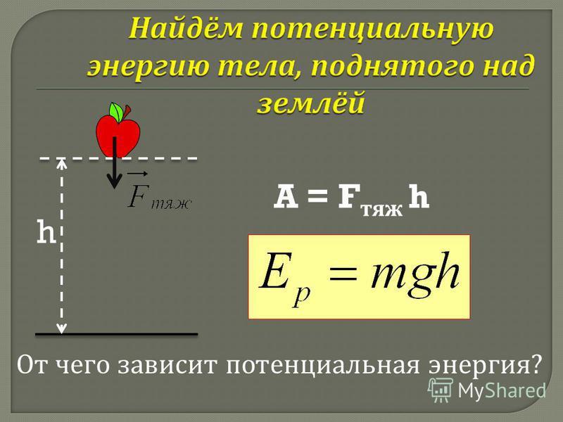 h A = F тяж h От чего зависит потенциальная энергия?
