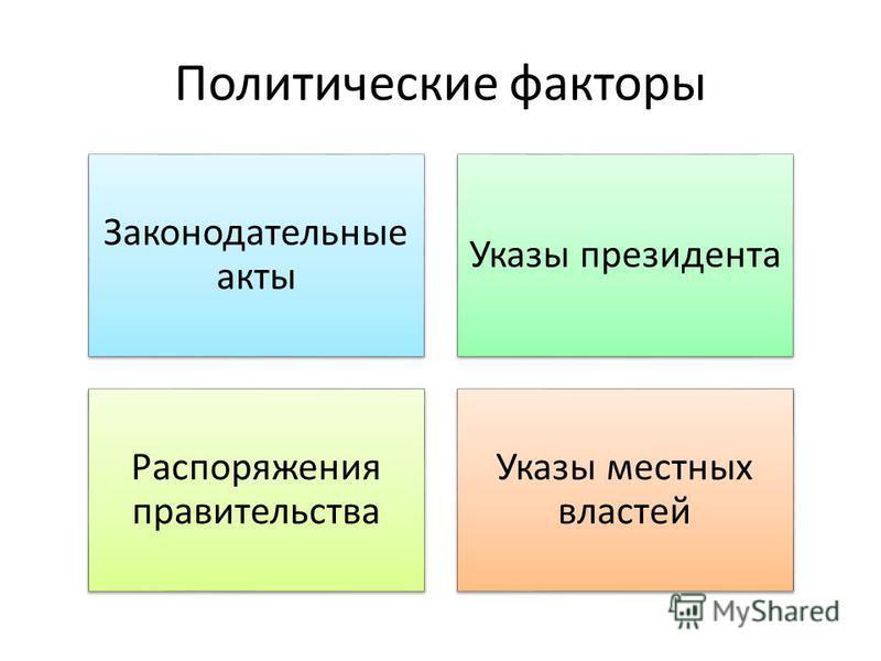 Политические факторы Законодательные акты Указы президента Распоряжения правительства Указы местных властей