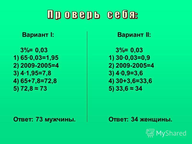 Вариант I: 3%= 0,03 1)65·0,03=1,95 2)2009-2005=4 3)4·1,95=7,8 4)65+7,8=72,8 5)72,8 73 Ответ: 73 мужчины. Вариант II: 3%= 0,03 1)30·0,03=0,9 2)2009-2005=4 3)4·0,9=3,6 4)30+3,6=33,6 5)33,6 34 Ответ: 34 женщины.