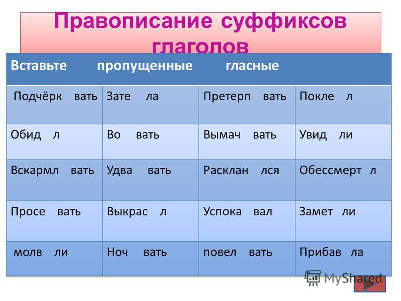 Правописание суффиксов глаголов