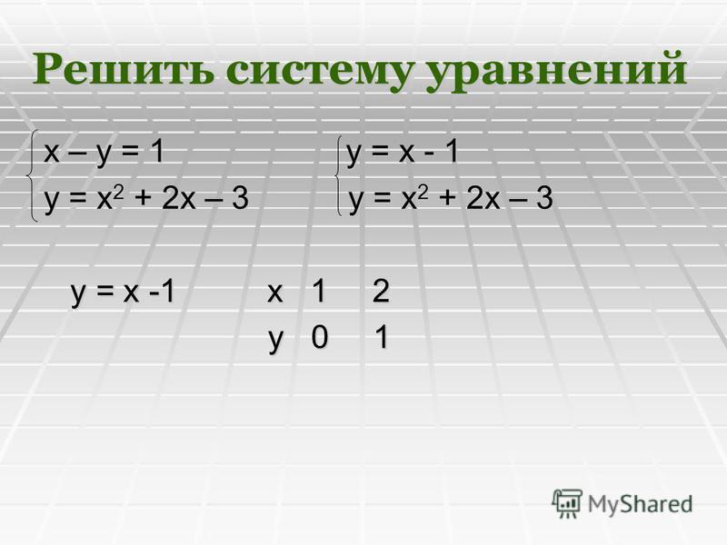 Решить систему уравнений x – y = 1 y = x - 1 y = x 2 + 2x – 3 y = x 2 + 2x – 3 y = x -1 x 1 2 y = x -1 x 1 2 y 0 1 y 0 1
