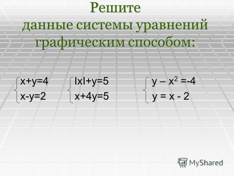 Решите данные системы уравнений графическим способом: x+y=4 IxI+y=5 y – x 2 =-4 x+y=4 IxI+y=5 y – x 2 =-4 x-y=2 x+4y=5 y = x - 2 x-y=2 x+4y=5 y = x - 2