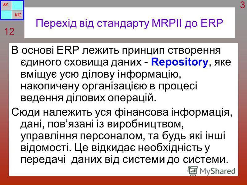 Перехід від стандарту MRPII до ERP В основі ERP лежить принцип створення єдиного сховища даних - Repository, яке вміщує усю ділову інформацію, накопичену організацією в процесі ведення ділових операцій. Сюди належить уся фінансова інформація, дані, п