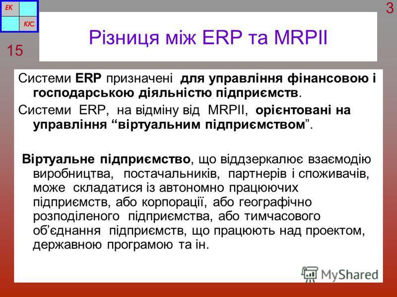Різниця між ERP та MRPII Системи ERP призначені для управління фінансовою і господарською діяльністю підприємств. Системи ERP, на відміну від MRPII, орієнтовані на управління віртуальним підприємством. Віртуальне підприємство, що віддзеркалює взаємод