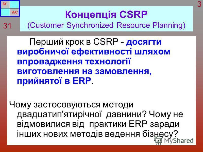 Концепція CSRP (Customer Synchronized Resource Planning) Перший крок в CSRP - досягти виробничої ефективності шляхом впровадження технології виготовлення на замовлення, прийнятої в ERP. Чому застосовуються методи двадцатип'ятирічної давнини? Чому не