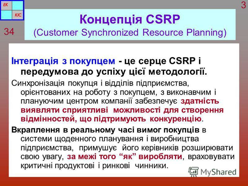 Концепція CSRP (Customer Synchronized Resource Planning) Інтеграція з покупцем - це серце CSRP і передумова до успіху цієї методології. Синхронізація покупця і відділів підприємства, орієнтованих на роботу з покупцем, з виконавчим і плануючим центром