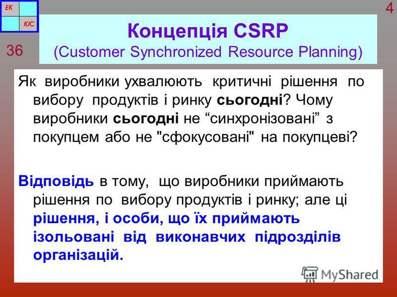 Концепція CSRP (Customer Synchronized Resource Planning) Як виробники ухвалюють критичні рішення по вибору продуктів і ринку сьогодні? Чому виробники сьогодні не синхронізовані з покупцем або не