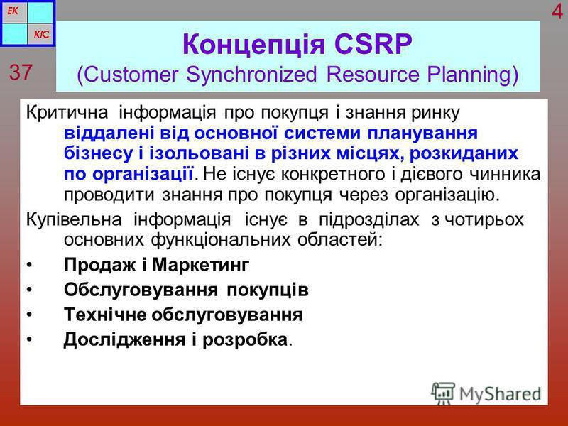 Концепція CSRP (Customer Synchronized Resource Planning) Критична інформація про покупця і знання ринку віддалені від основної системи планування бізнесу і ізольовані в різних місцях, розкиданих по організації. Не існує конкретного і дієвого чинника