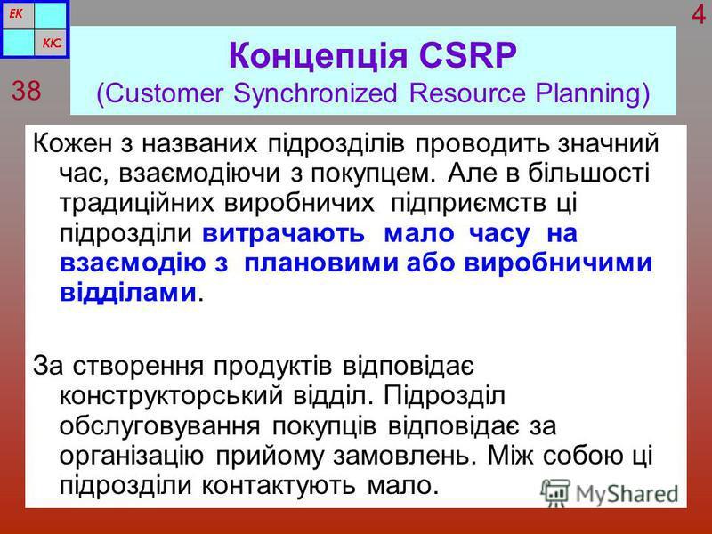 Концепція CSRP (Customer Synchronized Resource Planning) Кожен з названих підрозділів проводить значний час, взаємодіючи з покупцем. Але в більшості традиційних виробничих підприємств ці підрозділи витрачають мало часу на взаємодію з плановими або ви