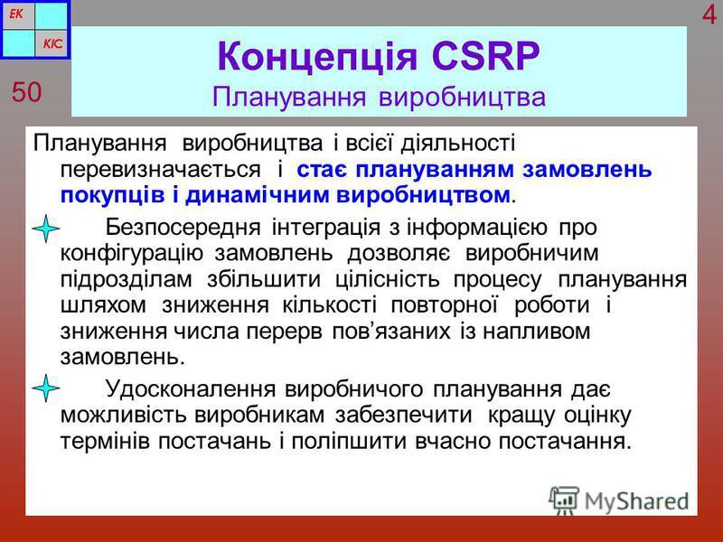 Концепція CSRP Планування виробництва Планування виробництва і всієї діяльності перевизначається і стає плануванням замовлень покупців і динамічним виробництвом. Безпосередня інтеграція з інформацією про конфігурацію замовлень дозволяє виробничим під