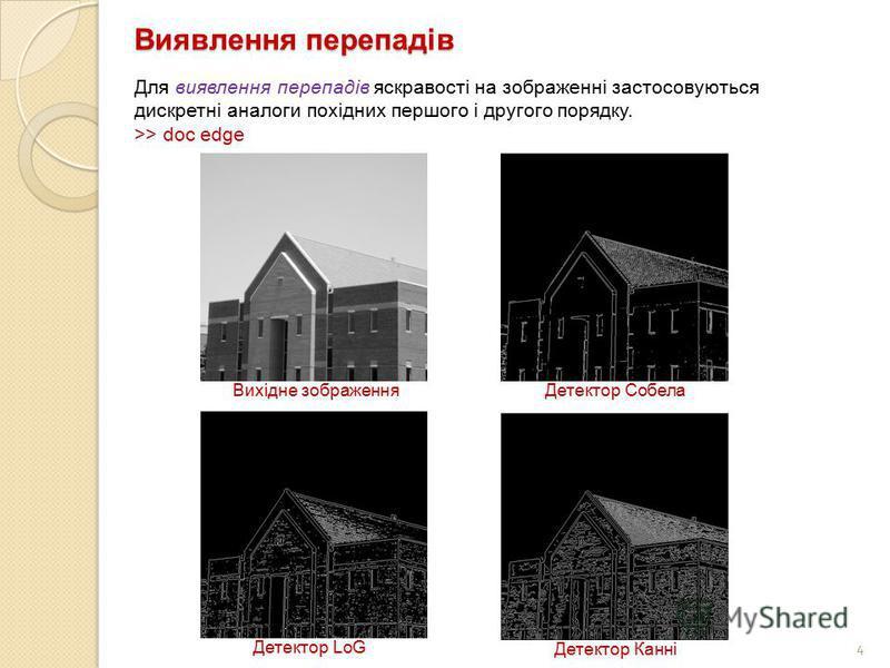 4 Виявлення перепадів Для виявлення перепадів яскравості на зображенні застосовуються дискретні аналоги похідних першого і другого порядку. >> doc edge Вихідне зображенняДетектор Собела Детектор LoG Детектор Канні
