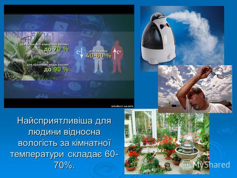Найсприятливіша для людини відносна вологість за кімнатної температури складає 60- 70%.