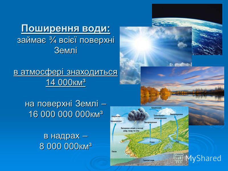 Поширення води: займає ¾ всієї поверхні Землі в атмосфері знаходиться 14 000км³ на поверхні Землі – 16 000 000 000км³ в надрах – 8 000 000км³