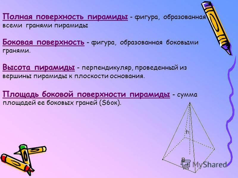 Полная поверхность пирамиды - фигура, образованная всеми гранями пирамиды Боковая поверхность - фигура, образованная боковыми гранями. Высота пирамиды - перпендикуляр, проведенный из вершины пирамиды к плоскости основания. Площадь боковой поверхности