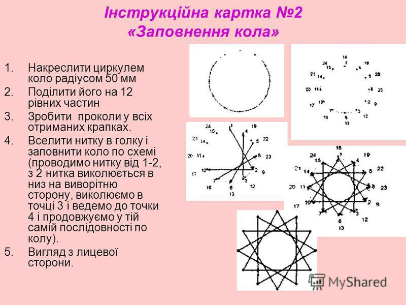Інструкційна картка 2 «Заповнення кола» 1.Накреслити циркулем коло радіусом 50 мм 2.Поділити його на 12 рівних частин 3.Зробити проколи у всіх отриманих крапках. 4.Вселити нитку в голку і заповнити коло по схемі (проводимо нитку від 1-2, з 2 нитка ви