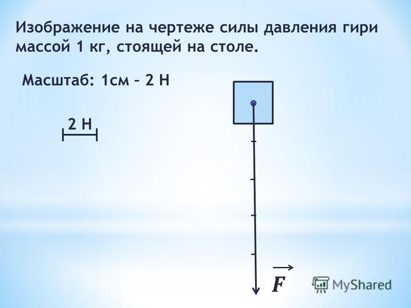 Изображение на чертеже силы давления гири массой 1 кг, стоящей на столе. Масштаб: 1 см – 2 Н 2 Н