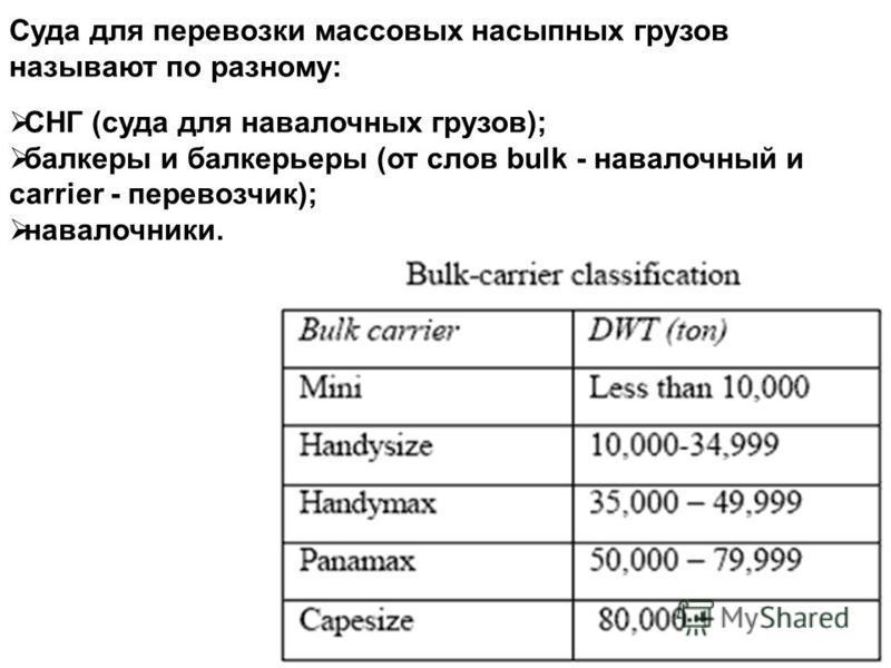 Суда для перевозки массовых насыпных грузов называют по разному: СНГ (суда для навалочных грузов); балкеры и балкерьеры (от слов bulk - навалочный и carrier - перевозчик); навалочники.
