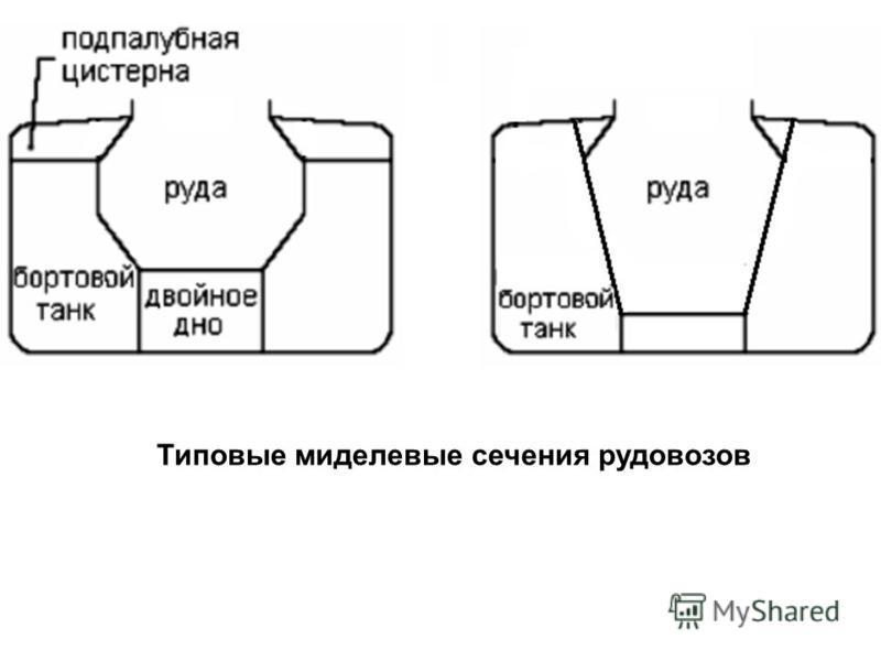 Типовые миделевые сечения рудовозов