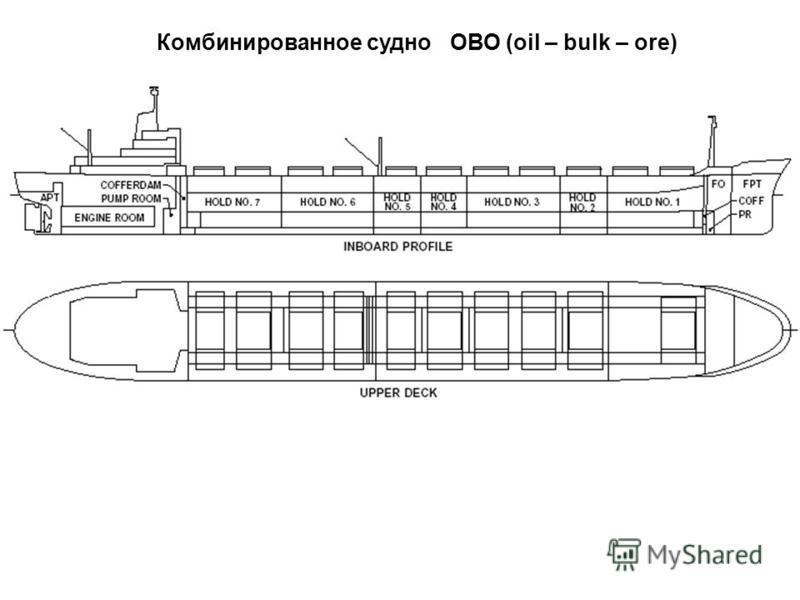 Комбинированное судно ОВО (oil – bulk – ore)