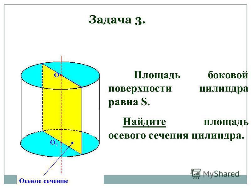 Задача 3. Площадь боковой поверхности цилиндра равна S. Найдите площадь осевого сечения цилиндра.