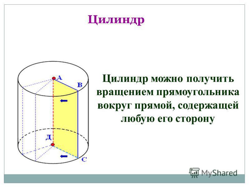Цилиндр Цилиндр можно получить вращением прямоугольника вокруг прямой, содержащей любую его сторону
