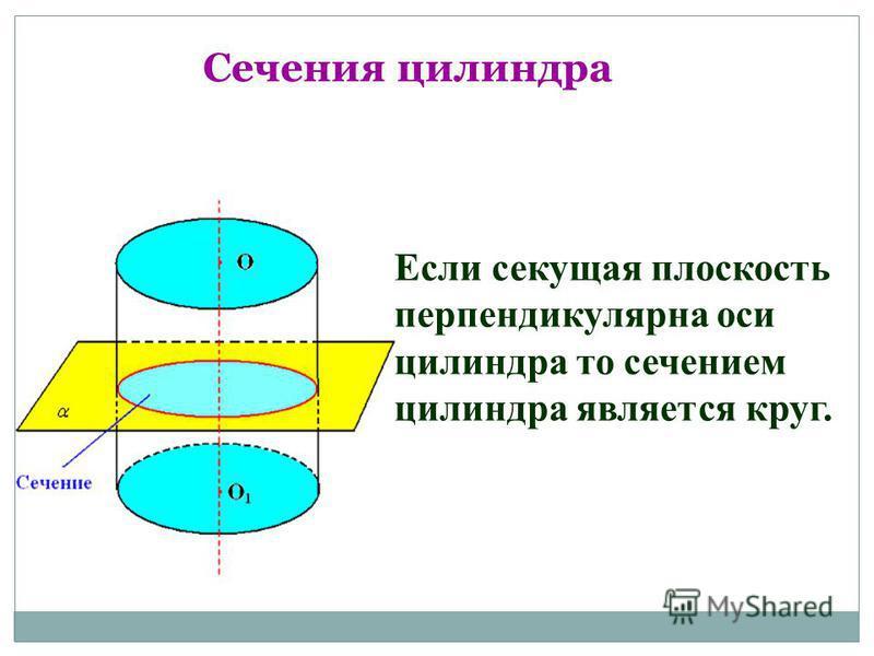 Сечения цилиндра Если секущая плоскость перпендикулярна оси цилиндра то сечением цилиндра является круг.