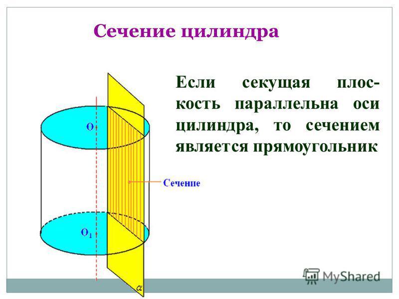 Сечение цилиндра Если секущая плоскость параллельна оси цилиндра, то сечением является прямоугольник
