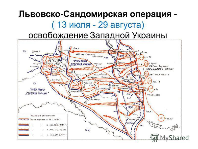 Львовско-Сандомирская операция - ( 13 июля - 29 августа) освобождение Западной Украины