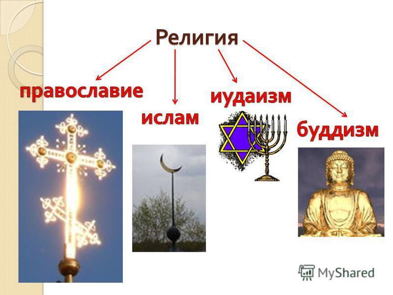 Религия Религия