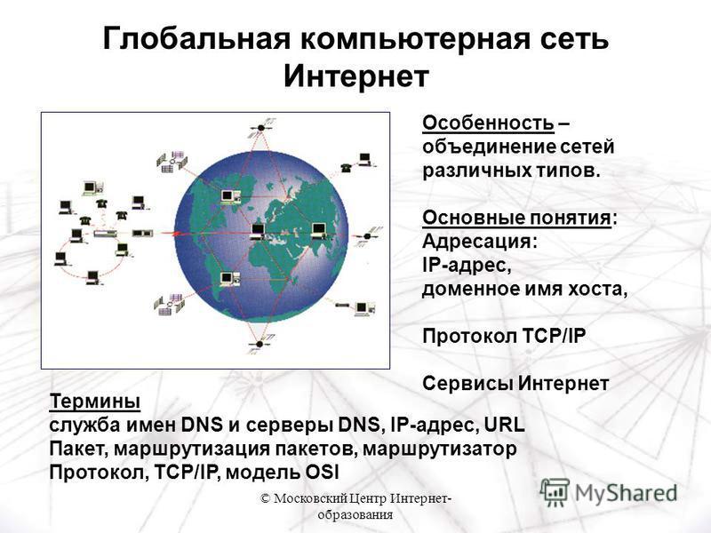 © Московский Центр Интернет- образования Особенность – объединение сетей различных типов. Основные понятия: Адресация: IP-адрес, доменное имя хоста, Протокол TCP/IP Сервисы Интернет Термины служба имен DNS и серверы DNS, IP-адрес, URL Пакет, маршрути