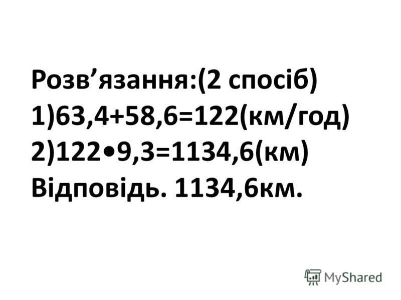 Розвязання:(2 спосіб) 1)63,4+58,6=122(км/год) 2)1229,3=1134,6(км) Відповідь. 1134,6км.