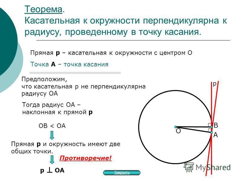 Теорема. Касательная к окружности перпендикулярна к радиусу, проведенному в точку касания. О А р Прямая р – касательная к окружности с центром О Точка А – точка касания Предположим, что касательная р не перпендикулярна радиусу ОА В Тогда радиус ОА –