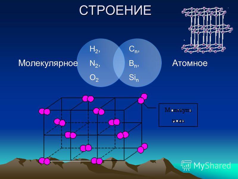 СТРОЕНИЕ Молекулярное Атомное H2,N2,O2H2,N2,O2 C n, B n, Si n