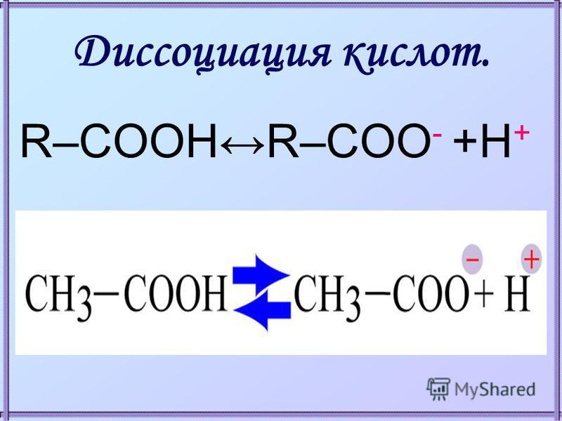 Диссоциация кислот. R–COOHR–COO - +H +