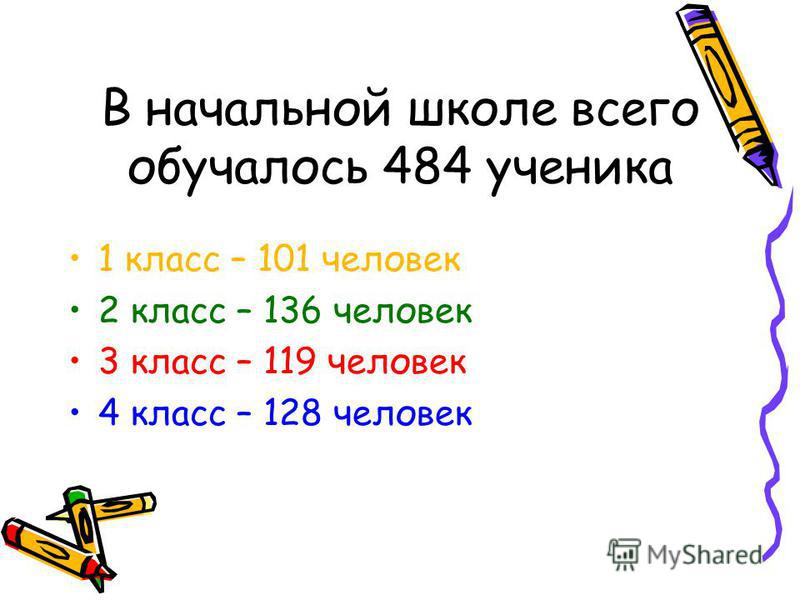 В начальной школе всего обучалось 484 ученика 1 класс – 101 человек 2 класс – 136 человек 3 класс – 119 человек 4 класс – 128 человек