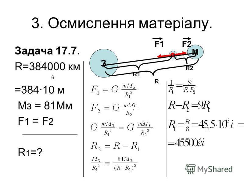 3. Осмислення матеріалу. Задача 17.7. R=384000 км 6 =384·10 м Мз = 81Мм F 1 = F 2 R 1 =? З М F1 F2 R R1 R2