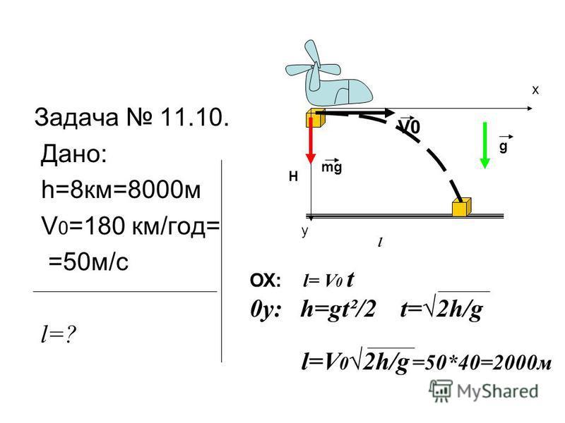 Задача 11.10. Дано: h=8км=8000м V 0 =180 км/год= =50м/с l=? V0 H mg l x y g ОХ: l= V 0 t 0y: h=gt²/2 t=2h/g l=V 0 2h/g =50*40=2000м
