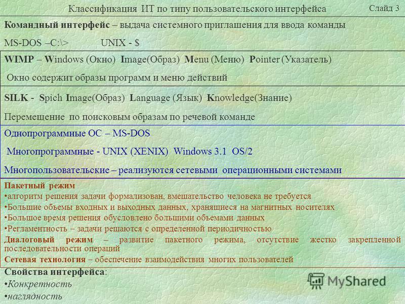 Классификация ИТ по типу пользовательского интерфейса Слайд 3 Командный интерфейс – выдача системного приглашения для ввода команды MS-DOS –C:\> UNIX - $ WIMP – Windows (Окно) Image(Образ) Menu (Меню) Pointer (Указатель) Окно содержит образы программ