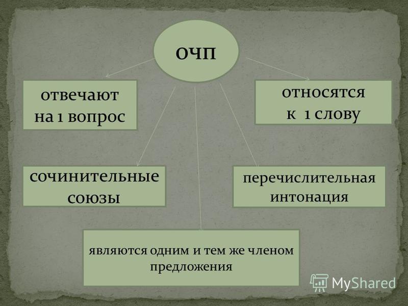 чоп отвечают на 1 вопрос относятся к 1 слову сочинительные союзы перечислительная интонация являются одним и тем же членом предложения