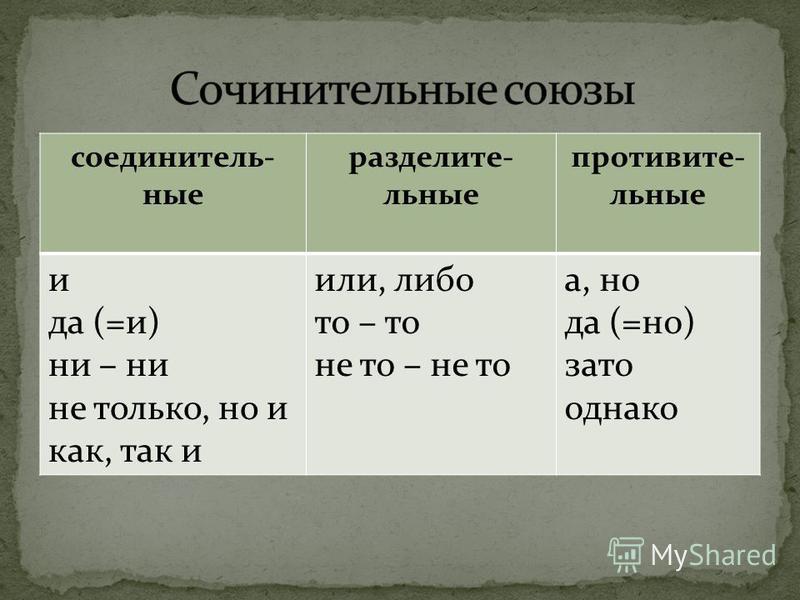 соединительные разделительные противительные и да (=и) ни – ни не только, но и как, так и или, либо то – то не то – не то а, но да (=но) зато однако