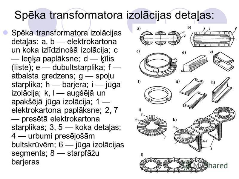 Spēka transformatora izolācijas detaļas: Spēka transformatora izolācijas detaļas: a, b elektrokartona un koka izlīdzinošā izolācija; c leņķa paplāksne; d ķīlis (līste); e dubultstarplika; f atbalsta gredzens; g spoļu starplika; h barjera; i jūga izol