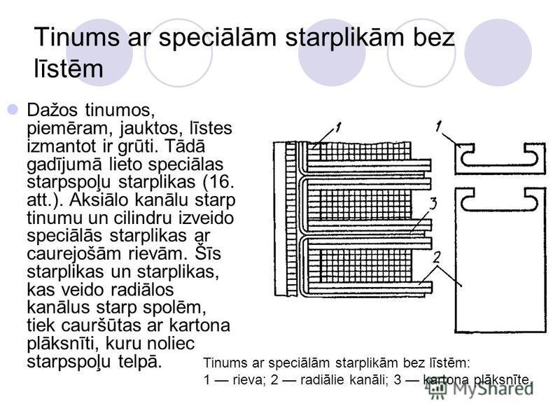 Tinums ar speciālām starplikām bez līstēm Dažos tinumos, piemēram, jauktos, līstes izmantot ir grūti. Tādā gadījumā lieto speciālas starpspoļu starplikas (16. att.). Aksiālo kanālu starp tinumu un cilindru izveido speciālās starplikas ar caurejošām r