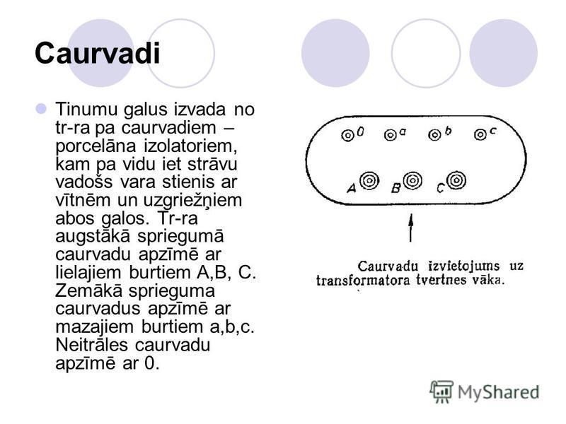 Caurvadi Tinumu galus izvada no tr-ra pa caurvadiem – porcelāna izolatoriem, kam pa vidu iet strāvu vadošs vara stienis ar vītnēm un uzgriežņiem abos galos. Tr-ra augstākā spriegumā caurvadu apzīmē ar lielajiem burtiem A,B, C. Zemākā sprieguma caurva