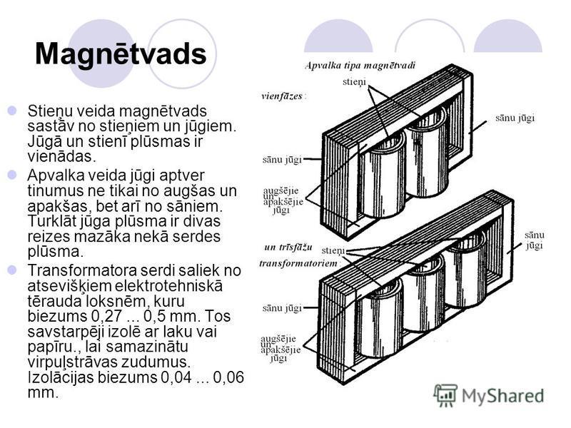 Magnētvads Stieņu veida magnētvads sastāv no stieņiem un jūgiem. Jūgā un stienī plūsmas ir vienādas. Apvalka veida jūgi aptver tinumus ne tikai no augšas un apakšas, bet arī no sāniem. Turklāt jūga plūsma ir divas reizes mazāka nekā serdes plūsma. Tr