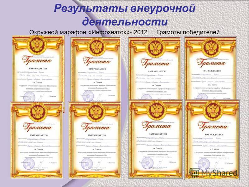 Окружной марафон «Инфознаток»- 2012 Грамоты победителей Результаты внеурочной деятельности