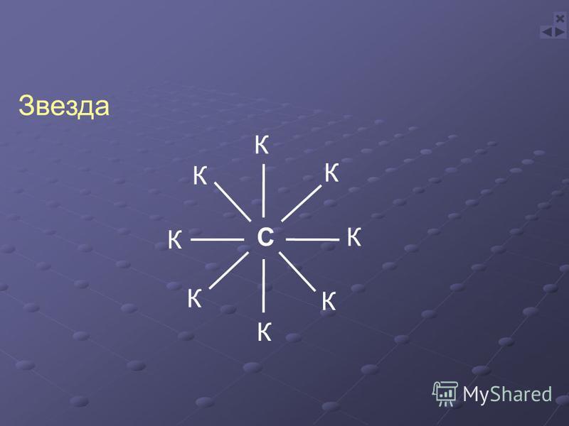 Звезда С К К К К К К К К