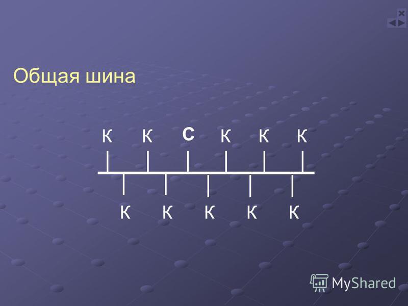 Общая шина С К К К К ККК ККК