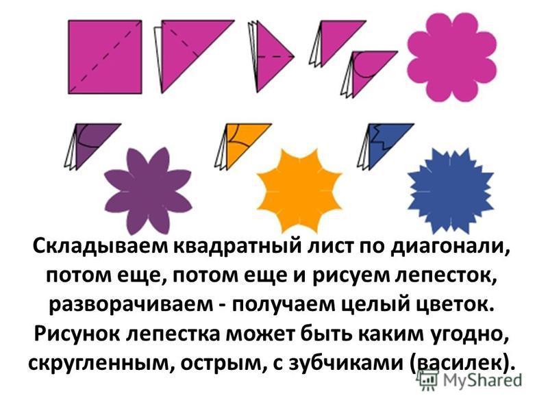 Складываем квадратный лист по диагонали, потом еще, потом еще и рисуем лепесток, разворачиваем - получаем целый цветок. Рисунок лепестка может быть каким угодно, скругленным, острым, с зубчиками (василек).