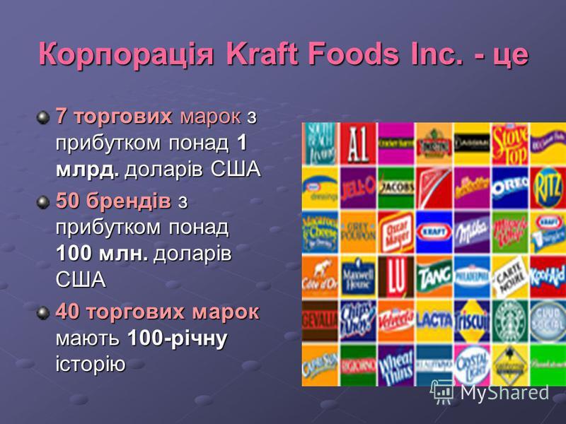 Корпорація Kraft Foods Inc. - це 7 торгових марок з прибутком понад 1 млрд. доларів США 50 брендів з прибутком понад 100 млн. доларів США 40 торгових марок мають 100-річну історію