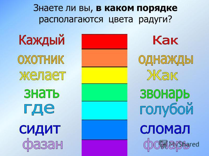 Знаете ли вы, в каком порядке располагаются цвета радуги?